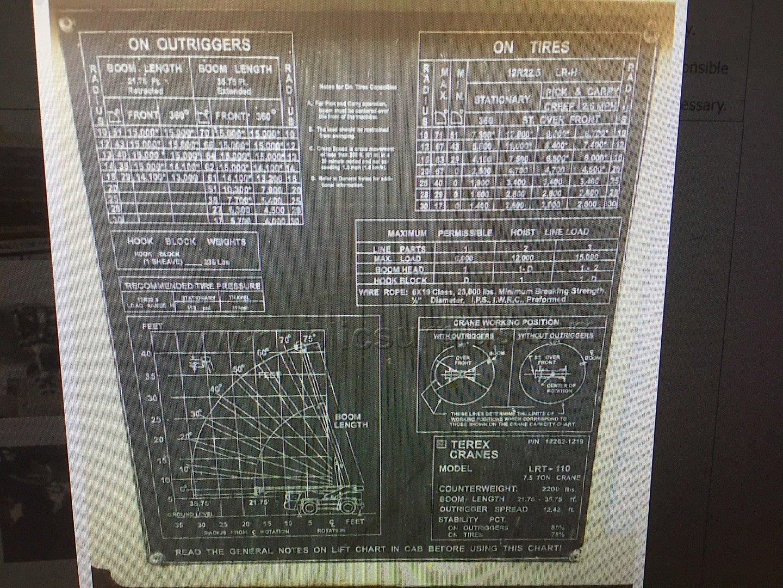 Terex LRT-110